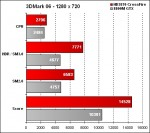 OCZ-Arima W840DI - 3DMark06 - 1280x720