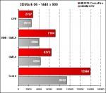 OCZ-Arima W840DI - 3DMark06 - 1440x900