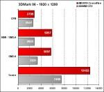 OCZ-Arima W840DI - 3DMark06 - 1920x1200