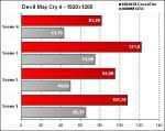 OCZ-Arima W840DI - Devil May Cry 4  - 1920x1200
