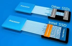 Contrôleur mémoire SSD Intel
