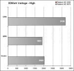 Fujitsu Siemens Amilo Sa 3650 - 3DMark Vantage - High