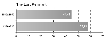 Fujitsu Siemens Amilo Sa 3650 - The Last Remnant