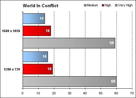 Fujitsu Siemens Amilo Sa 3650 - Word In Conflict