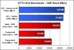 OCZ Vertex sous ATTO - Lecture 128k