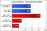 OCZ Vertex sous CrystalDisk Mark - Ecriture