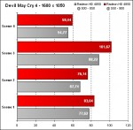 Overclocking ATI Mobility Radeon HD 4850 - Devil May Cry 4 - 1680x1050
