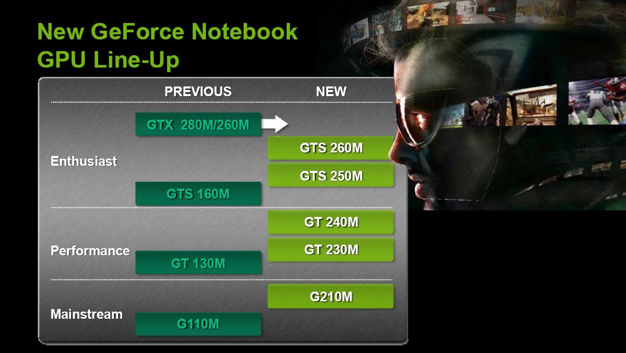 Nvidia Geforce Gts 250m Driver Download
