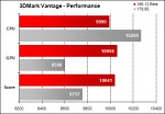 Alienware Area-51 m17x - 3DMark Vantage Performance