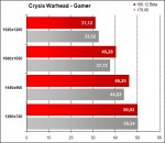 Alienware Area-51 m17x - Crysis Warhead Gamer