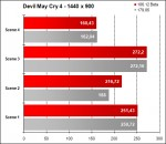 Alienware Area-51 m17x - Devil May Cry 4 - 1440x900