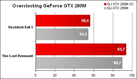Alienware Area-51 m17x - Overclocking GPU