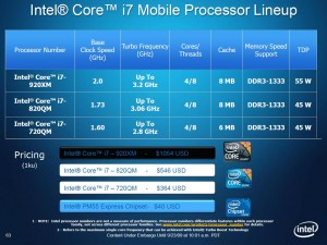 Intel Clarksfield - Chipset PM55 - Tarifs