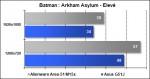 Area-51 M15x - Batman Arkham Asylum - Elevé