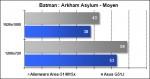 Area-51 M15x - Batman Arkham Asylum - Moyen