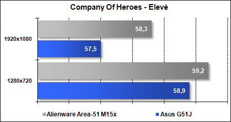 Area-51 M15x - Company Of Heroes