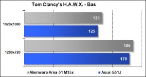 Area-51 M15x - Tom Clancy's HAWX - Bas