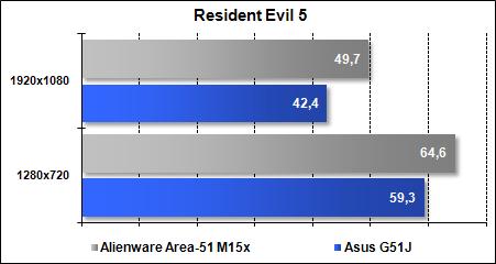 Area-51 M15x - Resident Evil 5