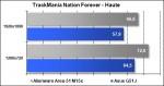 Area-51 M15x - TMNF - Qualité Haute