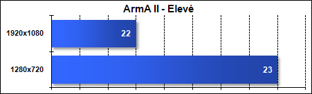 Asus G51J - ArmA 2 - Elevé