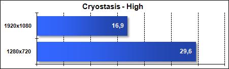 Asus G51J - Cryostasis - High