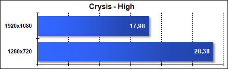 Asus G51J - Crysis High