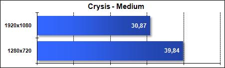 Asus G51J - Crysis Medium