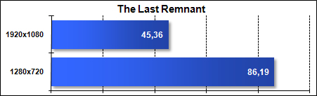 Asus G51J - The Last Remnant