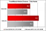 Cizmo Qi1840 - TrackMania Nation Forever Qualité Très Haute