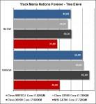 MSI GX740 - TrackMania Nations Forever Qualité Très Haute
