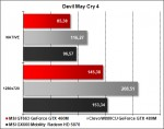 MSI GT663 - Devil May Cry 4