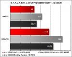MSI GT663 - STALKER Pripyat DirectX 11 Medium