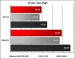 Medion ERAZER X6811 - Crysis Very High