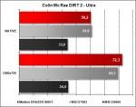 Medion ERAZER X6811 - DIRT 2 Ultra