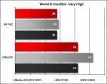 Medion ERAZER X6811 - World In Conflict Very High