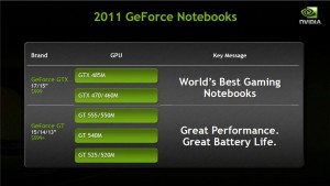 NVIDIA GeForce 500M