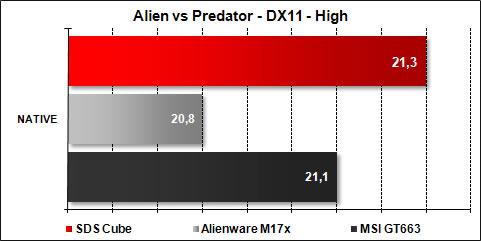 The Cube SDS - Alien vs Predator