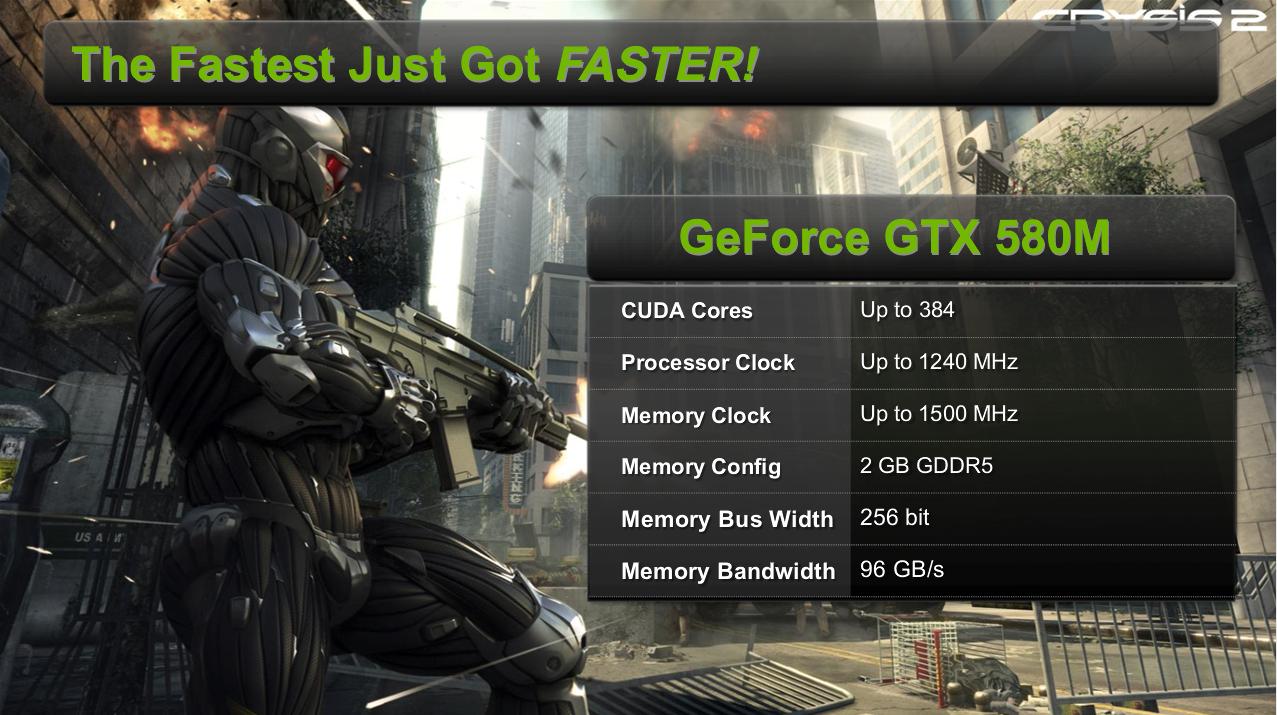 GeForce GXT 580M