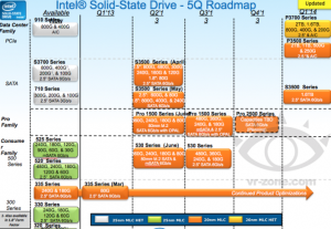 intel_ssd_roadmap-665x459