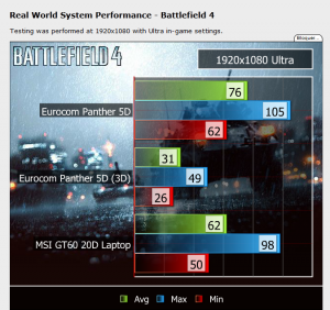 Battelfield4