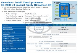 intel-xeon-broadwell-ep-vr-zone