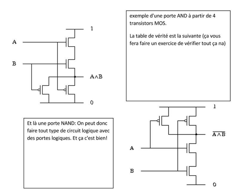 Le coin tech le cmos et les portes logiques for Porte nand transistor