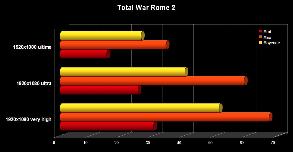 Totalwar rome 2
